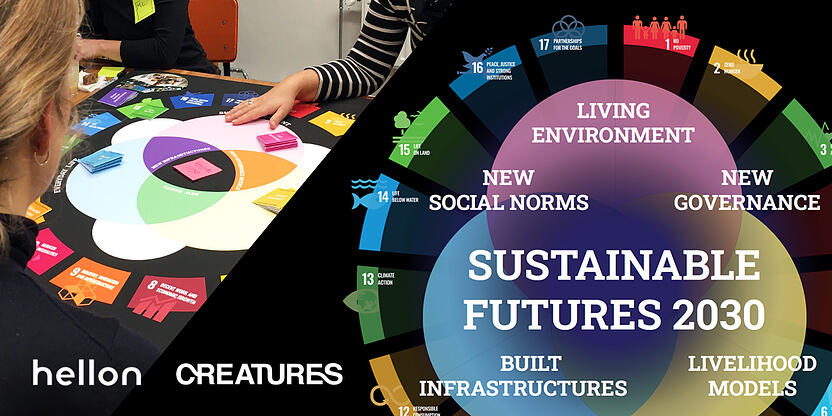 Sustainable Futures Game